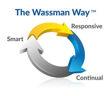 The Wassman Way: Smart, Responsive, and Continual